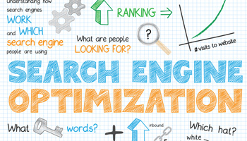 Search engine optimisation small